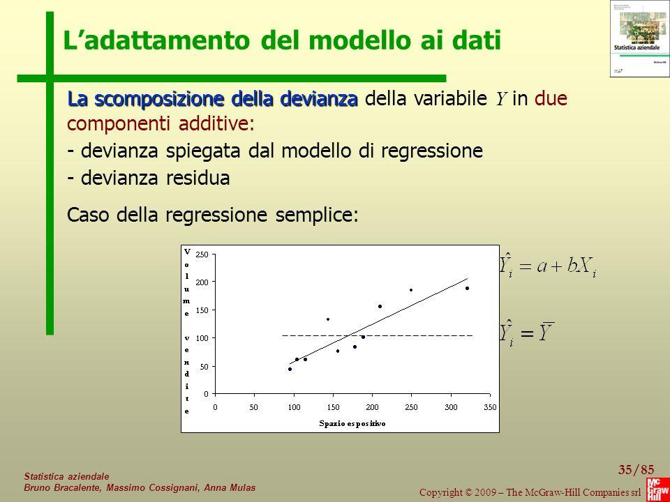 35/85 Copyright © 2009 – The McGraw-Hill Companies srl Statistica aziendale Bruno Bracalente, Massimo Cossignani, Anna Mulas L'adattamento del modello