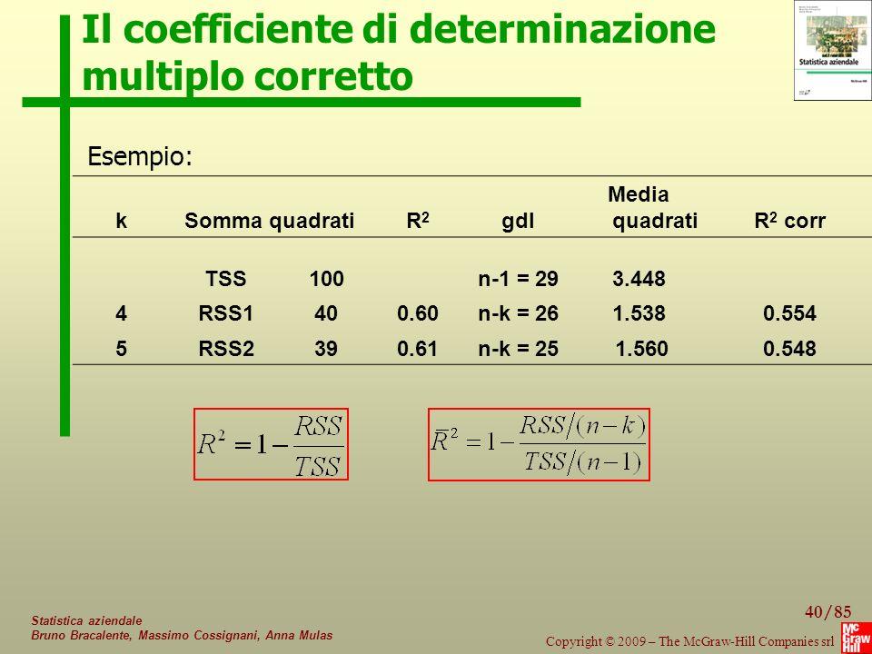 40/85 Copyright © 2009 – The McGraw-Hill Companies srl Statistica aziendale Bruno Bracalente, Massimo Cossignani, Anna Mulas Il coefficiente di determ
