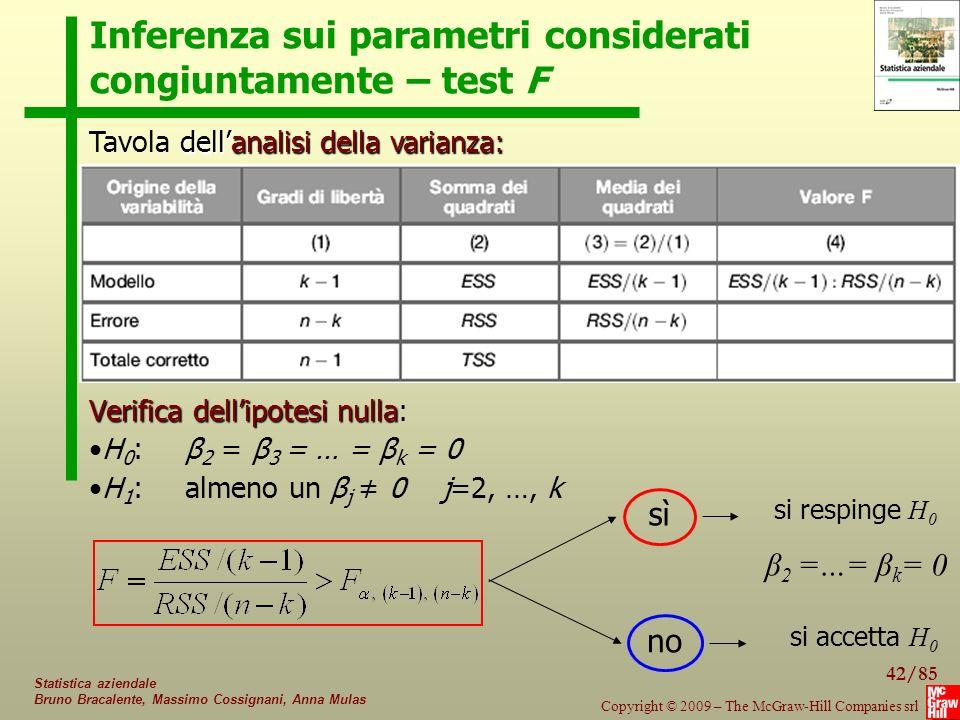 42/85 Copyright © 2009 – The McGraw-Hill Companies srl Statistica aziendale Bruno Bracalente, Massimo Cossignani, Anna Mulas Inferenza sui parametri considerati congiuntamente – test F Verifica dell'ipotesi nulla Verifica dell'ipotesi nulla: H 0 :β 2 = β 3 = … = β k = 0 H 1 :almeno un β j ≠ 0 j=2, …, k sì si respinge H 0 β 2 =…= β k = 0 si accetta H 0 no dell'analisi della varianza: Tavola dell'analisi della varianza: