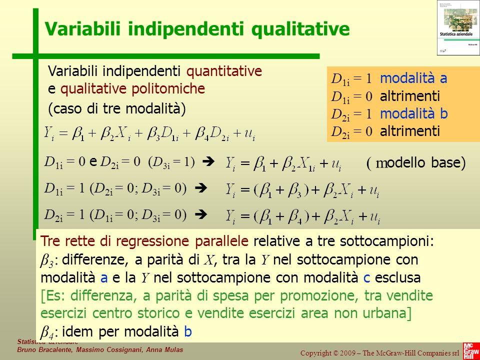 50/85 Copyright © 2009 – The McGraw-Hill Companies srl Statistica aziendale Bruno Bracalente, Massimo Cossignani, Anna Mulas Variabili indipendenti qualitative Variabili indipendenti quantitative e qualitative politomiche D 1i = 1 modalità a D 1i = 0 altrimenti D 2i = 1 modalità b D 2i = 0 altrimenti D 1i = 0 e D 2i = 0 ( D 3i = 1)  ( m odello base) D 1i = 1 (D 2i = 0; D 3i = 0)  D 2i = 1 (D 1i = 0; D 3i = 0)  Tre rette di regressione parallele relative a tre sottocampioni: β 3 : differenze, a parità di X, tra la Y nel sottocampione con modalità a e la Y nel sottocampione con modalità c esclusa [Es: differenza, a parità di spesa per promozione, tra vendite esercizi centro storico e vendite esercizi area non urbana] β 4 : idem per modalità b (caso di tre modalità)