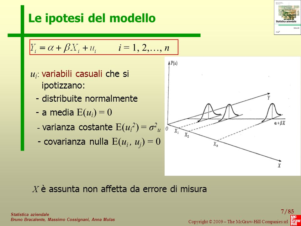 7/85 Copyright © 2009 – The McGraw-Hill Companies srl Statistica aziendale Bruno Bracalente, Massimo Cossignani, Anna Mulas Le ipotesi del modello i = 1, 2,…, n X è assunta non affetta da errore di misura u i : variabili casuali che si ipotizzano: - distribuite normalmente - a media E(u i ) = 0 - varianza costante E(u i 2 ) = σ 2 u - covarianza nulla E(u i, u j ) = 0