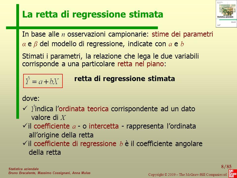 129/85 Copyright © 2009 – The McGraw-Hill Companies srl Statistica aziendale Bruno Bracalente, Massimo Cossignani, Anna Mulas Misura bontà adattamento Coefficiente di determinazione generalizzato per modelli non lineari (Cox – Snell): Coefficiente riscalato (Nagelkerke): Valore massimo per L(β) = 1: R 2 del modello di regressione lineare è un caso particolare di R 2 g