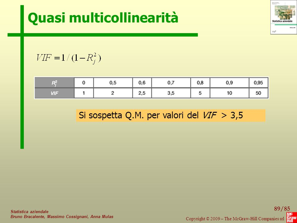 89/85 Copyright © 2009 – The McGraw-Hill Companies srl Statistica aziendale Bruno Bracalente, Massimo Cossignani, Anna Mulas Quasi multicollinearità Si sospetta Q.M.
