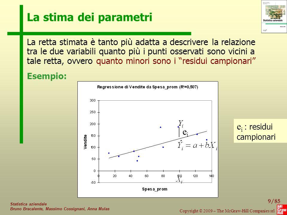 40/85 Copyright © 2009 – The McGraw-Hill Companies srl Statistica aziendale Bruno Bracalente, Massimo Cossignani, Anna Mulas Il coefficiente di determinazione multiplo corretto kSomma quadratiR2R2 gdl Media quadratiR 2 corr TSS100n-1 = 293.448 4RSS1400.60n-k = 261.5380.554 5RSS2390.61n-k = 25 1.5600.548 Esempio: