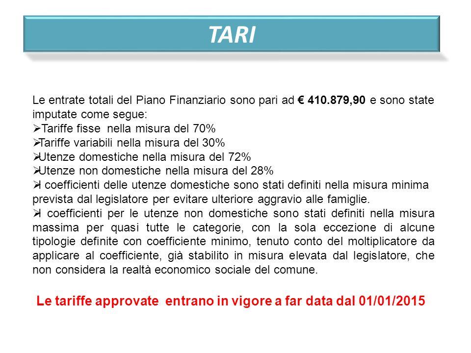 TARI Le entrate totali del Piano Finanziario sono pari ad € 410.879,90 e sono state imputate come segue:  Tariffe fisse nella misura del 70%  Tariff