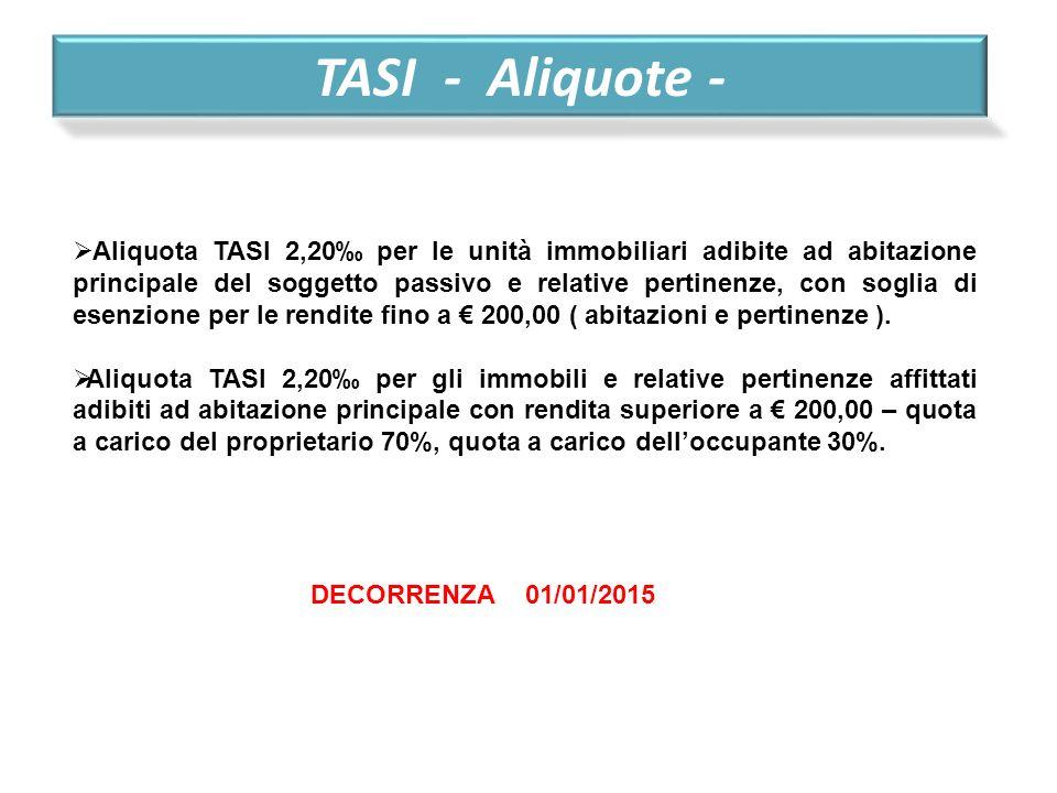 TASI - Aliquote -  Aliquota TASI 2,20‰ per le unità immobiliari adibite ad abitazione principale del soggetto passivo e relative pertinenze, con sogl