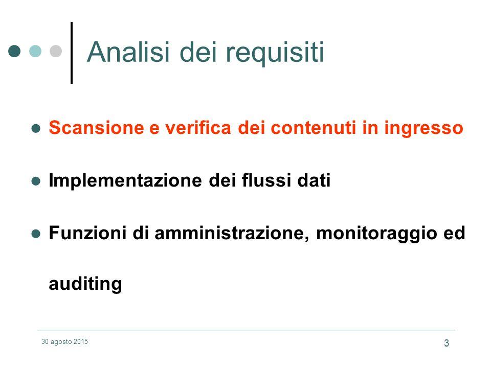 30 agosto 2015 3 Analisi dei requisiti Scansione e verifica dei contenuti in ingresso Implementazione dei flussi dati Funzioni di amministrazione, monitoraggio ed auditing