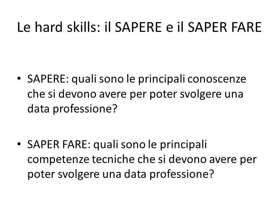 Le hard skills: il SAPERE e il SAPER FARE SAPERE: quali sono le principali conoscenze che si devono avere per poter svolgere una data professione.