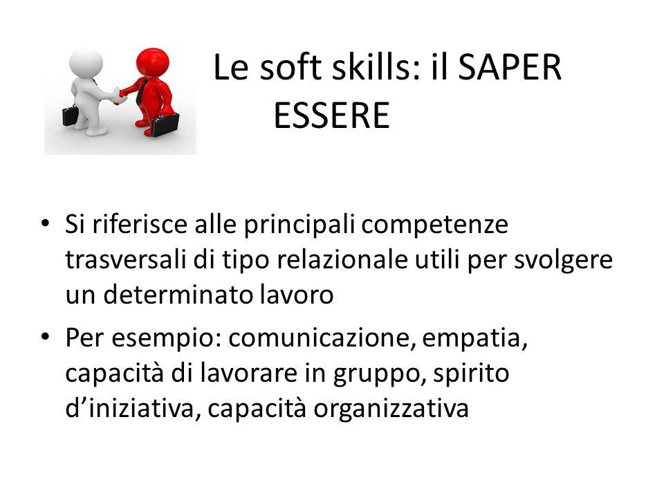 Le Le soft skills: il SAPER ESSERE Si riferisce alle principali competenze trasversali di tipo relazionale utili per svolgere un determinato lavoro Per esempio: comunicazione, empatia, capacità di lavorare in gruppo, spirito d'iniziativa, capacità organizzativa