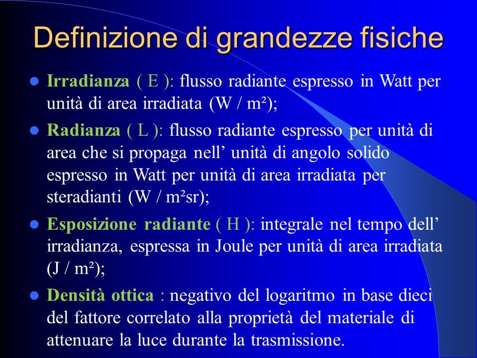 Definizione di grandezze fisiche Irradianza ( E ): flusso radiante espresso in Watt per unità di area irradiata (W / m²); Radianza ( L ): flusso radia