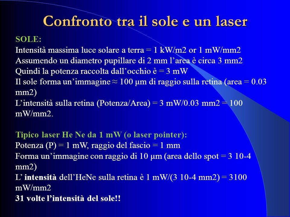 SOLE: Intensità massima luce solare a terra = 1 kW/m2 or 1 mW/mm2 Assumendo un diametro pupillare di 2 mm l'area è circa 3 mm2 Quindi la potenza racco