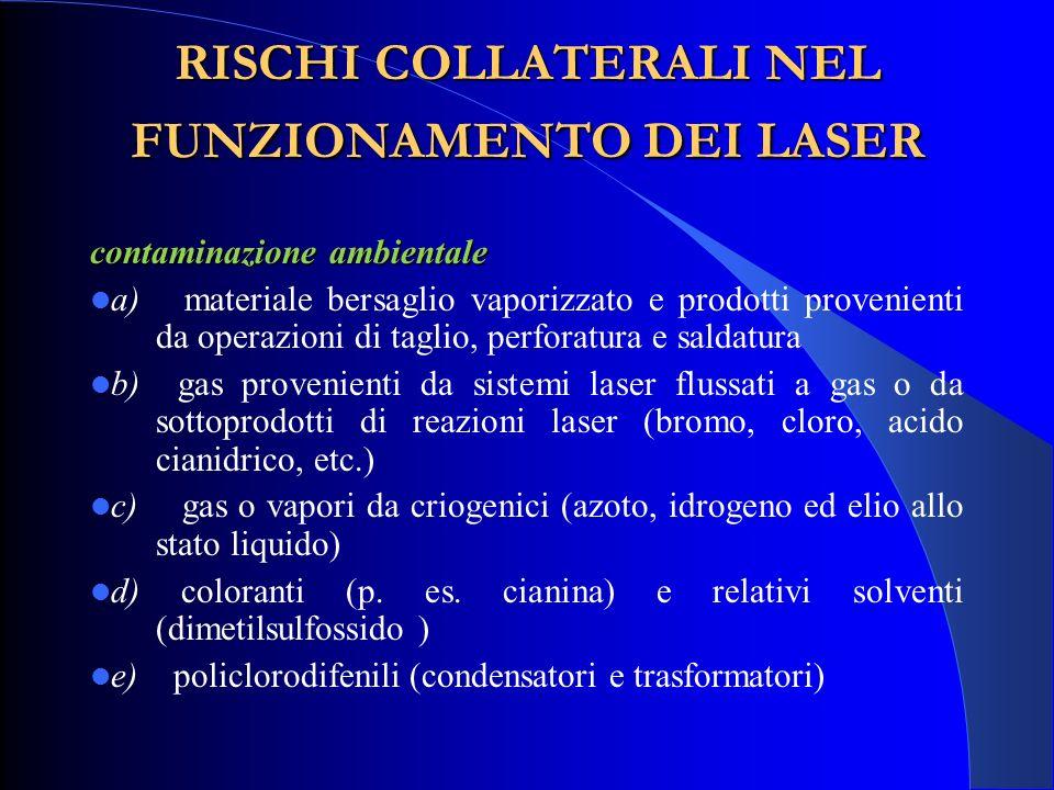 RISCHI COLLATERALI NEL FUNZIONAMENTO DEI LASER contaminazione ambientale a) materiale bersaglio vaporizzato e prodotti provenienti da operazioni di ta