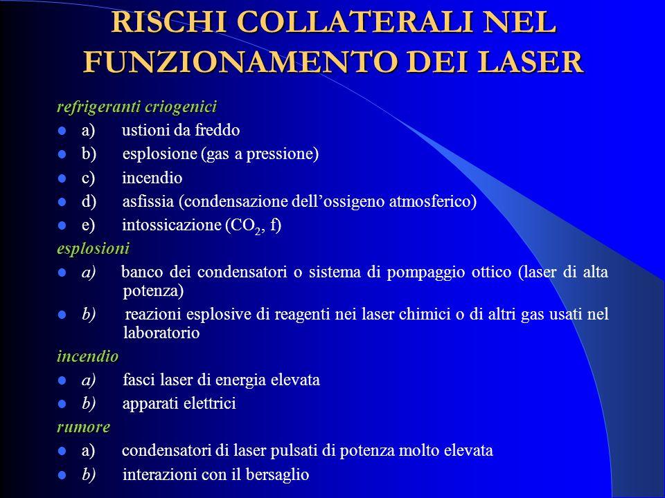 RISCHI COLLATERALI NEL FUNZIONAMENTO DEI LASER refrigeranti criogenici a) ustioni da freddo b) esplosione (gas a pressione) c) incendio d) asfissia (c