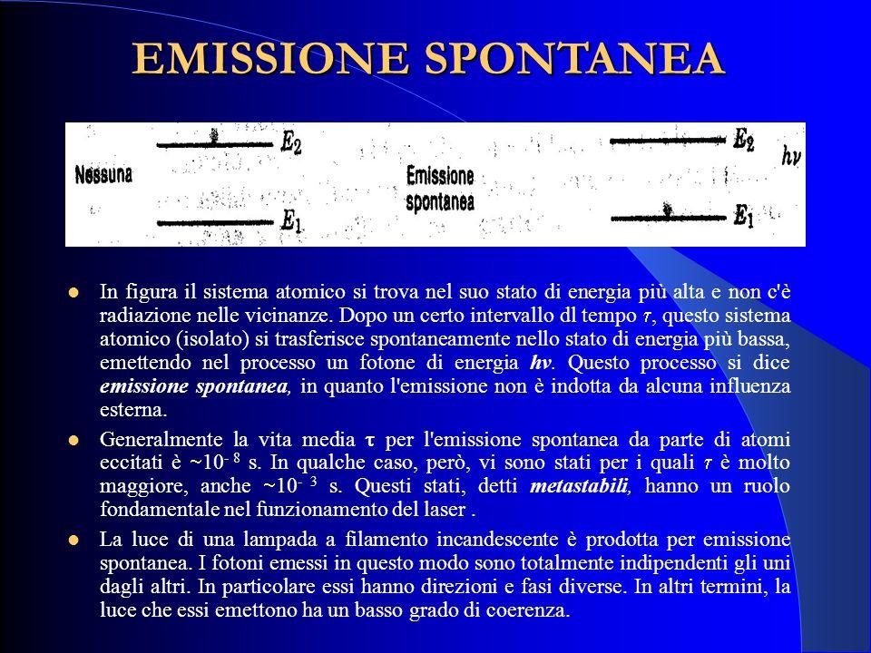 EMISSIONE SPONTANEA In figura il sistema atomico si trova nel suo stato di energia più alta e non c'è radiazione nelle vicinanze. Dopo un certo interv