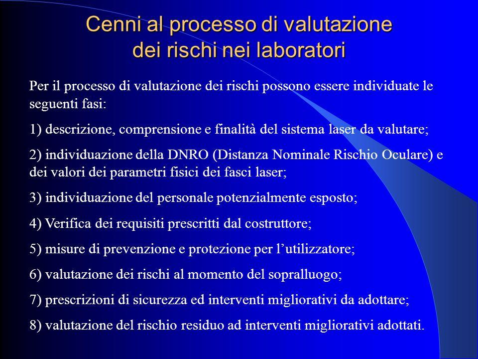 Cenni al processo di valutazione dei rischi nei laboratori Per il processo di valutazione dei rischi possono essere individuate le seguenti fasi: 1) d