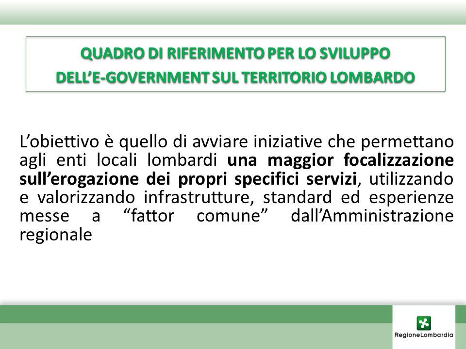 QUADRO DI RIFERIMENTO PER LO SVILUPPO DELL'E-GOVERNMENT SUL TERRITORIO LOMBARDO