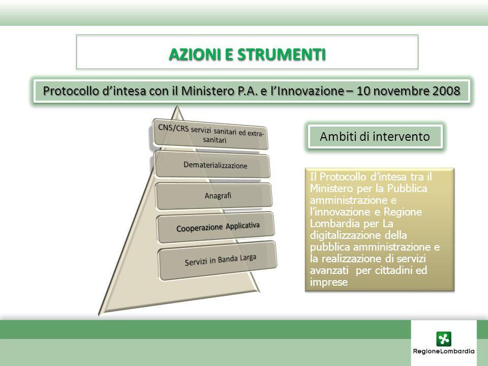 AZIONI E STRUMENTI Progetti Strategici