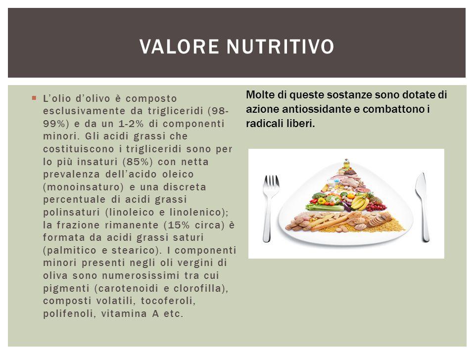  L'olio d'olivo è composto esclusivamente da trigliceridi (98- 99%) e da un 1-2% di componenti minori. Gli acidi grassi che costituiscono i triglicer