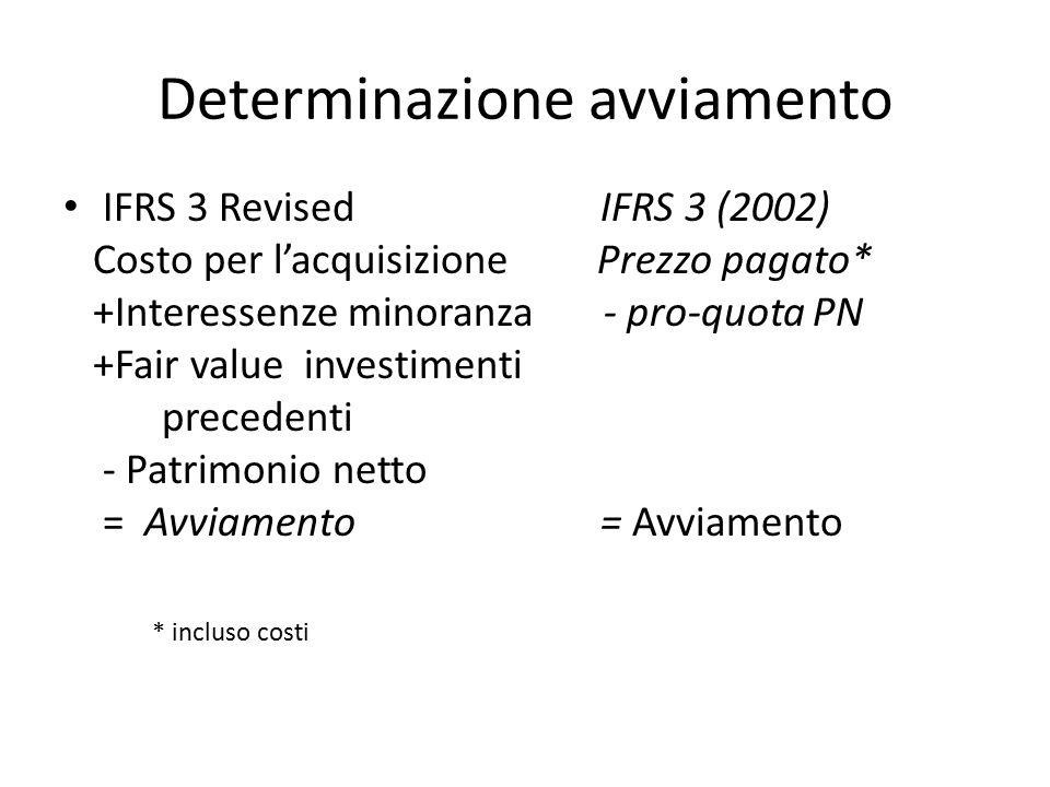 Determinazione avviamento IFRS 3 Revised IFRS 3 (2002) Costo per l'acquisizione Prezzo pagato* +Interessenze minoranza - pro-quota PN +Fair value inve