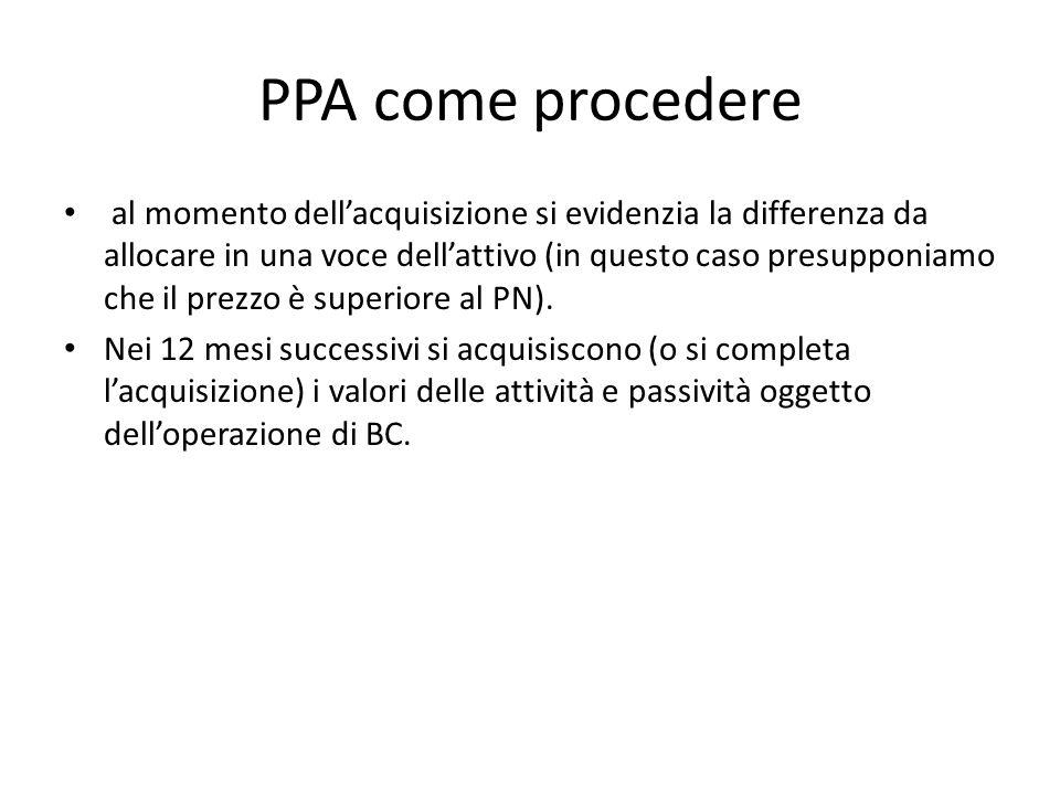 PPA come procedere al momento dell'acquisizione si evidenzia la differenza da allocare in una voce dell'attivo (in questo caso presupponiamo che il pr