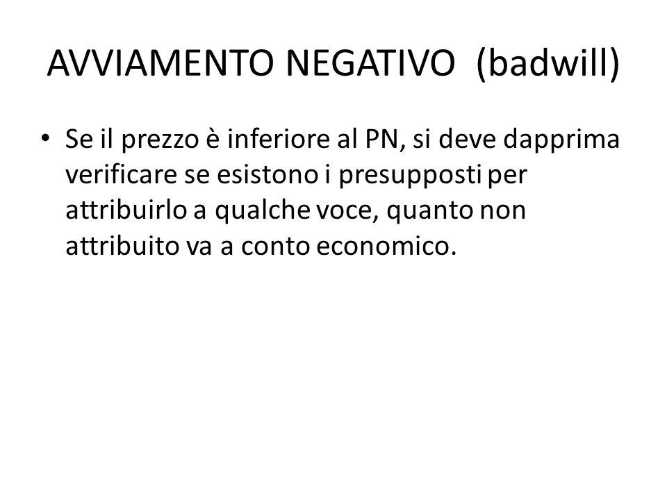 AVVIAMENTO NEGATIVO (badwill) Se il prezzo è inferiore al PN, si deve dapprima verificare se esistono i presupposti per attribuirlo a qualche voce, qu