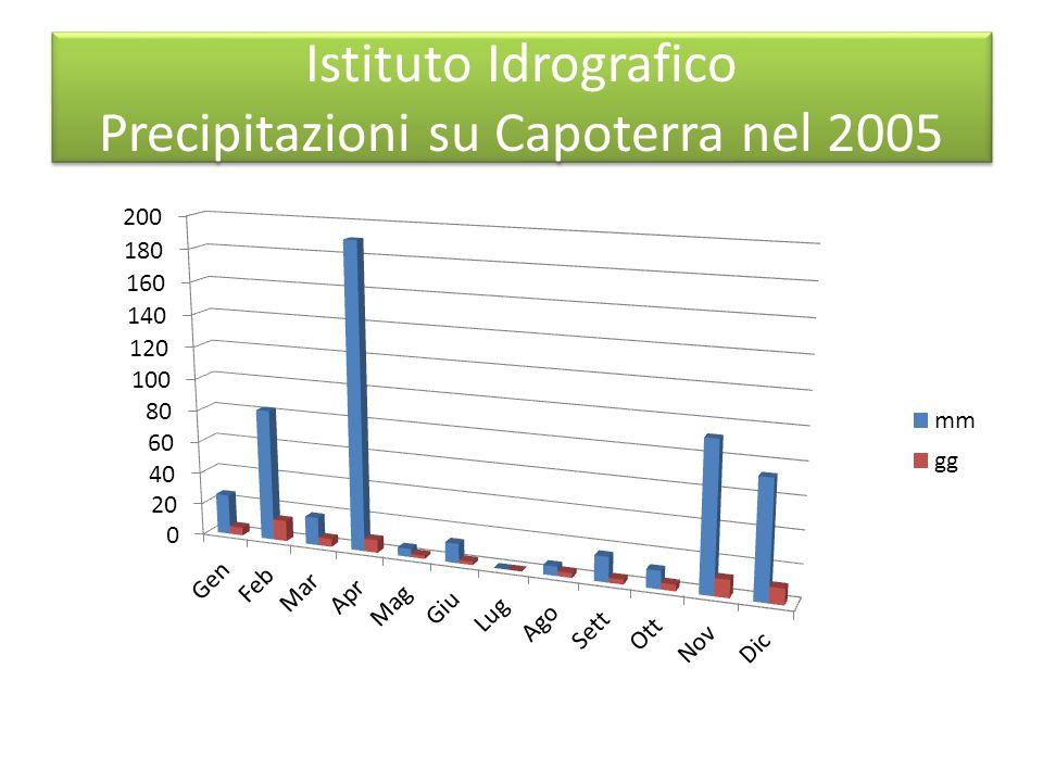 Istituto Idrografico Precipitazioni su Capoterra nel 2005