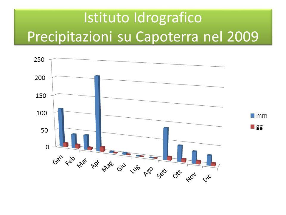 Istituto Idrografico Precipitazioni su Capoterra nel 2009