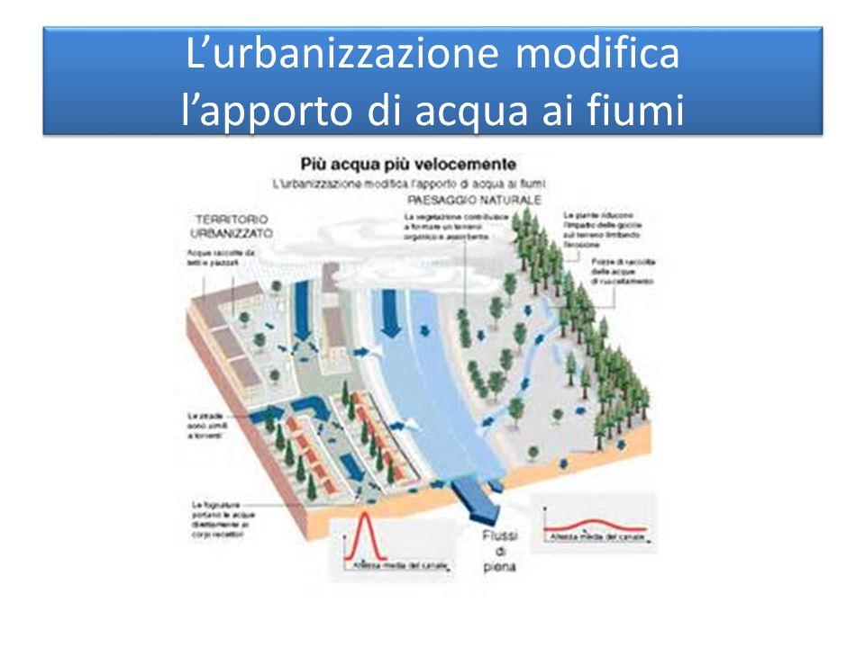 L'urbanizzazione modifica l'apporto di acqua ai fiumi