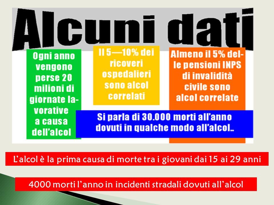 L'alcol è la prima causa di morte tra i giovani dai 15 ai 29 anni 4000 morti l'anno in incidenti stradali dovuti all'alcol