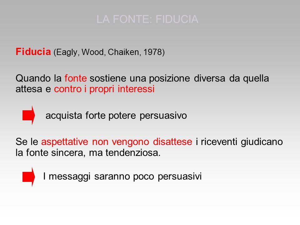 Fiducia (Eagly, Wood, Chaiken, 1978) Quando la fonte sostiene una posizione diversa da quella attesa e contro i propri interessi acquista forte potere persuasivo Se le aspettative non vengono disattese i riceventi giudicano la fonte sincera, ma tendenziosa.