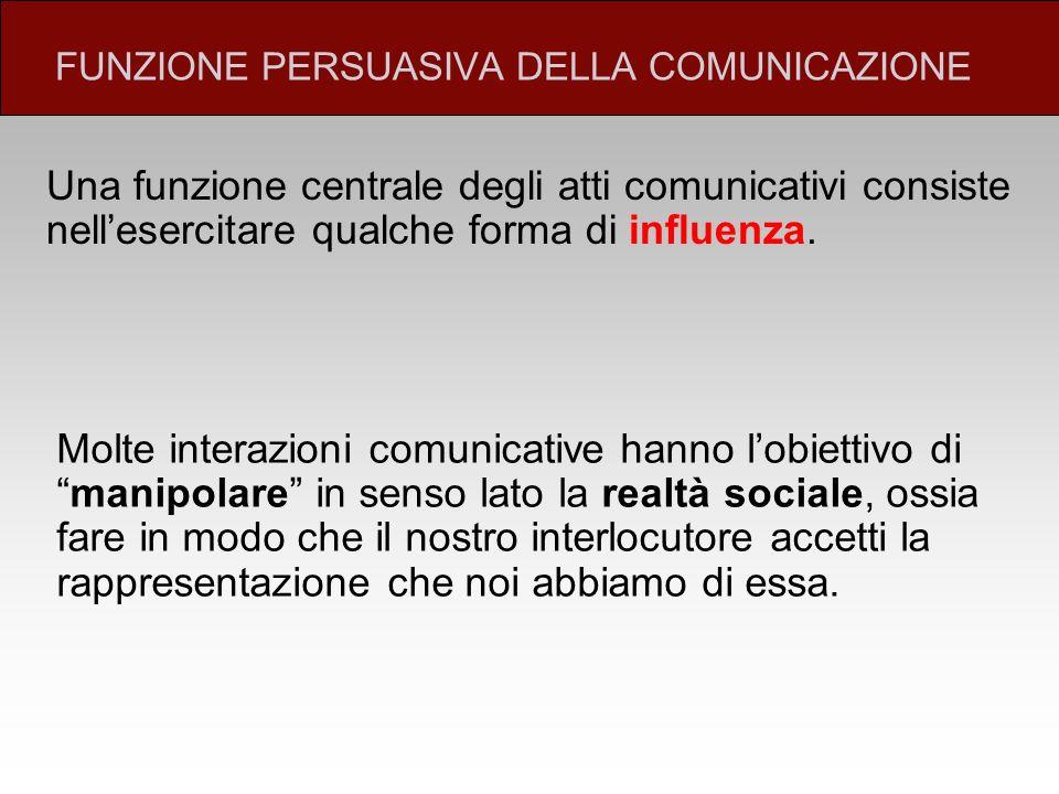 Non necessariamente la volontà di persuadere significa riuscire effettivamente a persuadere generalmente:  ci facciamo influenzare molto più di quanto avremmo voluto  riusciamo a convincere i propri interlocutori molto meno di quanto avremmo desiderato FUNZIONE PERSUASIVA DELLA COMUNICAZIONE