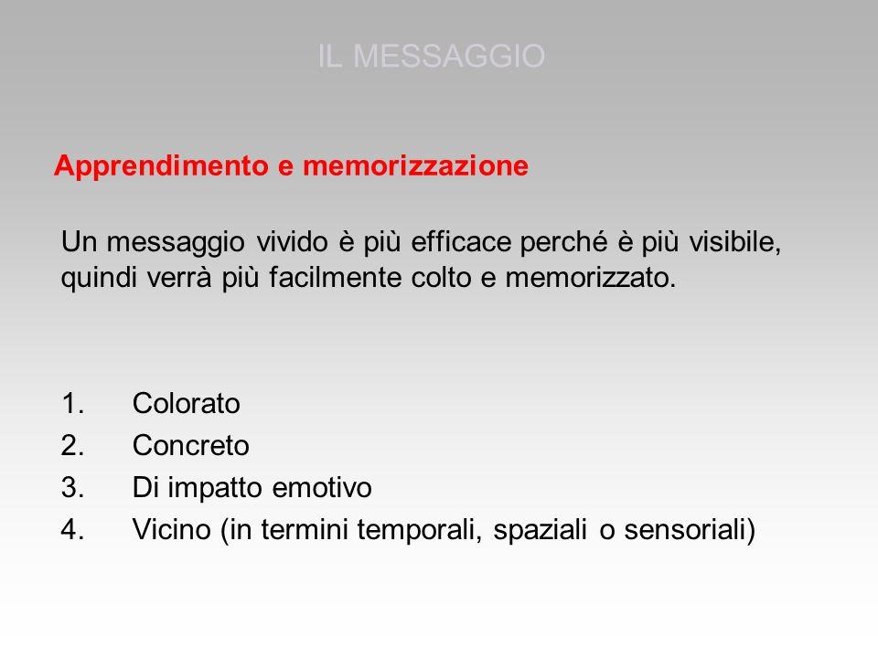 IL MESSAGGIO Apprendimento e memorizzazione Un messaggio vivido è più efficace perché è più visibile, quindi verrà più facilmente colto e memorizzato.