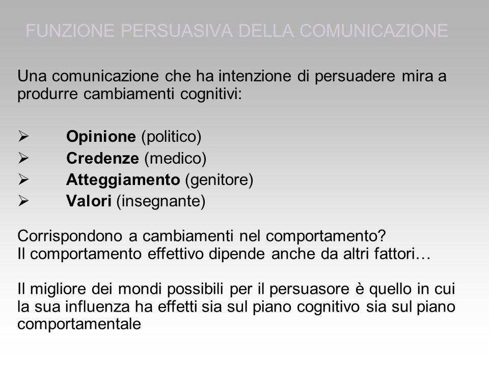 Una comunicazione che ha intenzione di persuadere mira a produrre cambiamenti cognitivi:  Opinione (politico)  Credenze (medico)  Atteggiamento (genitore)  Valori (insegnante) FUNZIONE PERSUASIVA DELLA COMUNICAZIONE Corrispondono a cambiamenti nel comportamento.