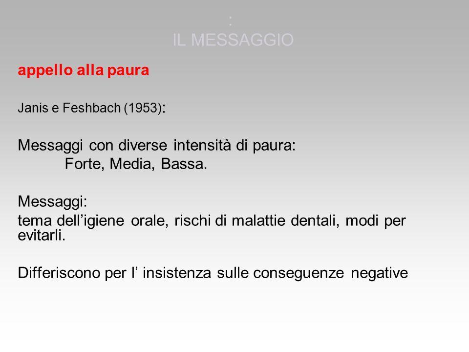appello alla paura Janis e Feshbach (1953) : Messaggi con diverse intensità di paura: Forte, Media, Bassa.