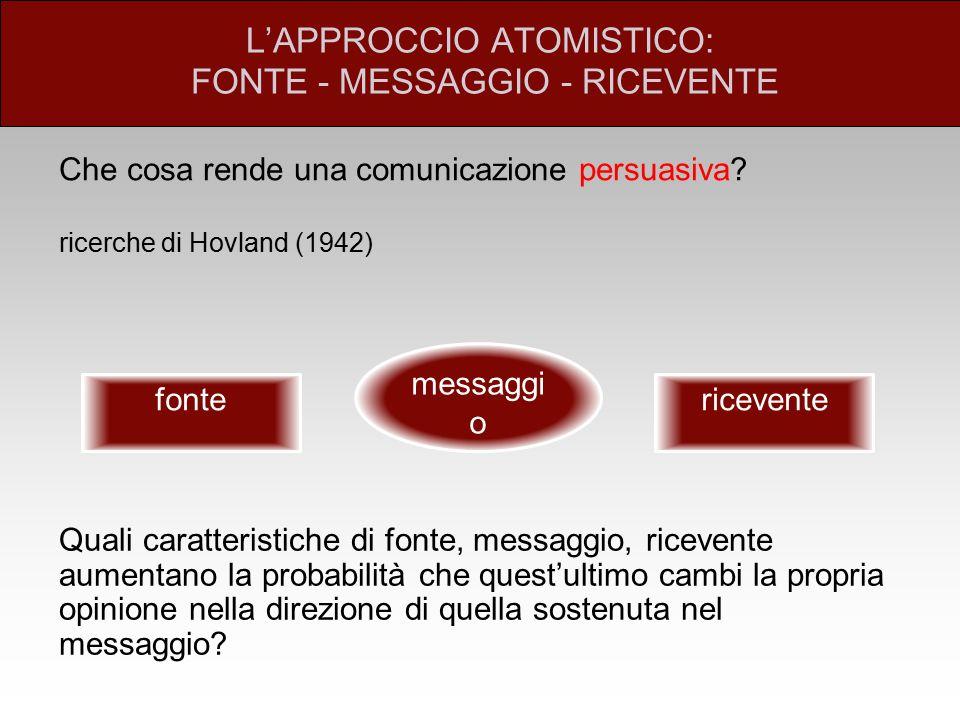 Che cosa rende una comunicazione persuasiva.