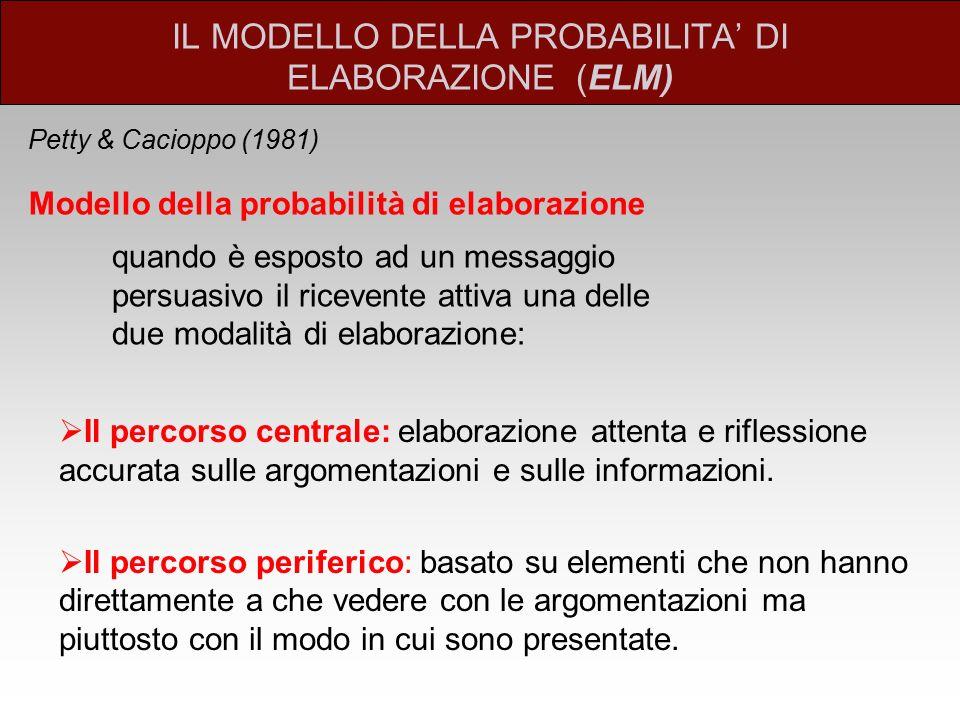 IL MODELLO DELLA PROBABILITA' DI ELABORAZIONE (ELM) Modello della probabilità di elaborazione Petty & Cacioppo (1981)  Il percorso centrale: elaborazione attenta e riflessione accurata sulle argomentazioni e sulle informazioni.