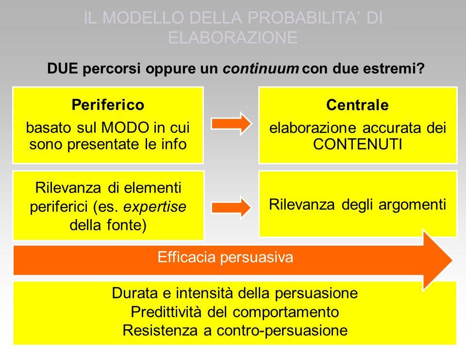 Periferico basato sul MODO in cui sono presentate le info DUE percorsi oppure un continuum con due estremi.
