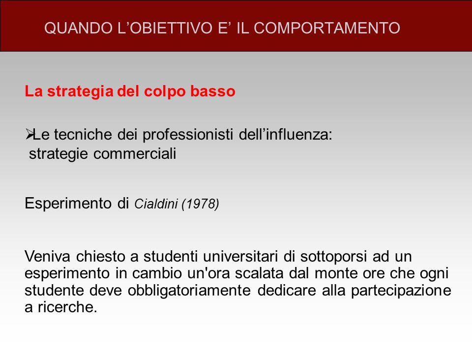 Esperimento di Cialdini (1978) Veniva chiesto a studenti universitari di sottoporsi ad un esperimento in cambio un ora scalata dal monte ore che ogni studente deve obbligatoriamente dedicare alla partecipazione a ricerche.