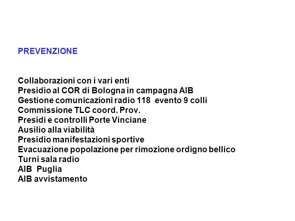 PREVENZIONE Collaborazioni con i vari enti Presidio al COR di Bologna in campagna AIB Gestione comunicazioni radio 118 evento 9 colli Commissione TLC coord.