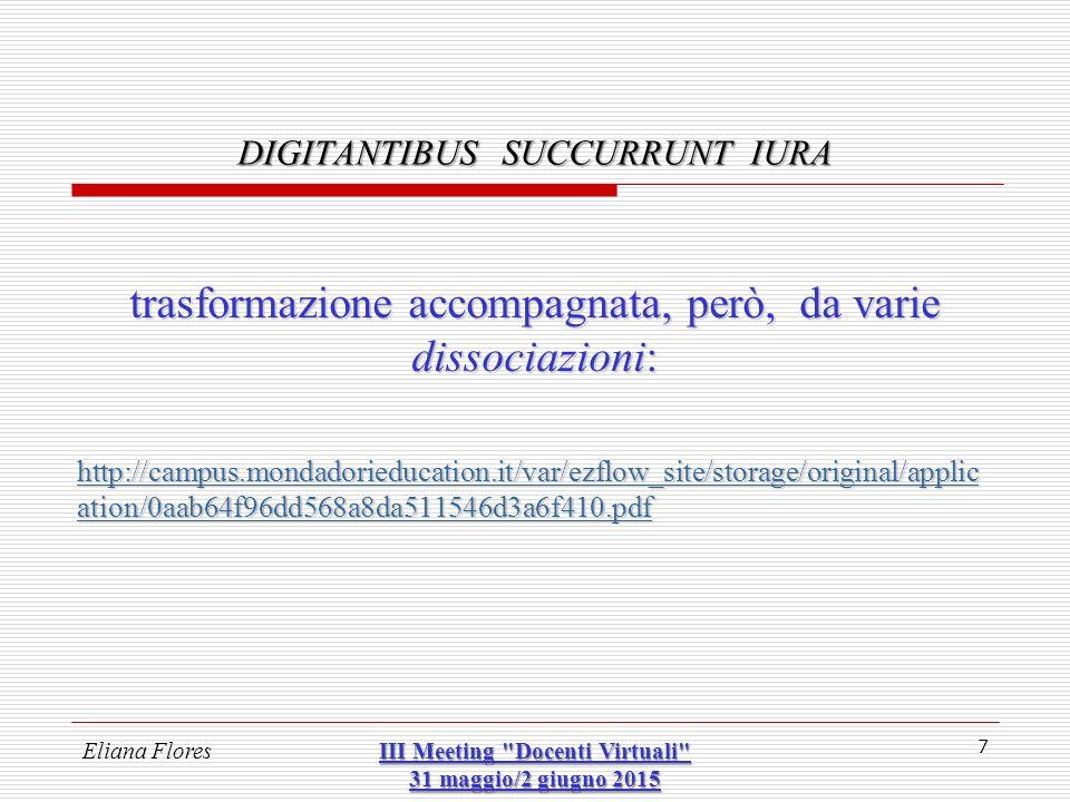 Eliana Flores III Meeting Docenti Virtuali 31 maggio/2 giugno 2015 18 DIGITANTIBUS SUCCURRUNT IURA Ogni minuto ormai lasciano la vita biologica tre utenti Fb.
