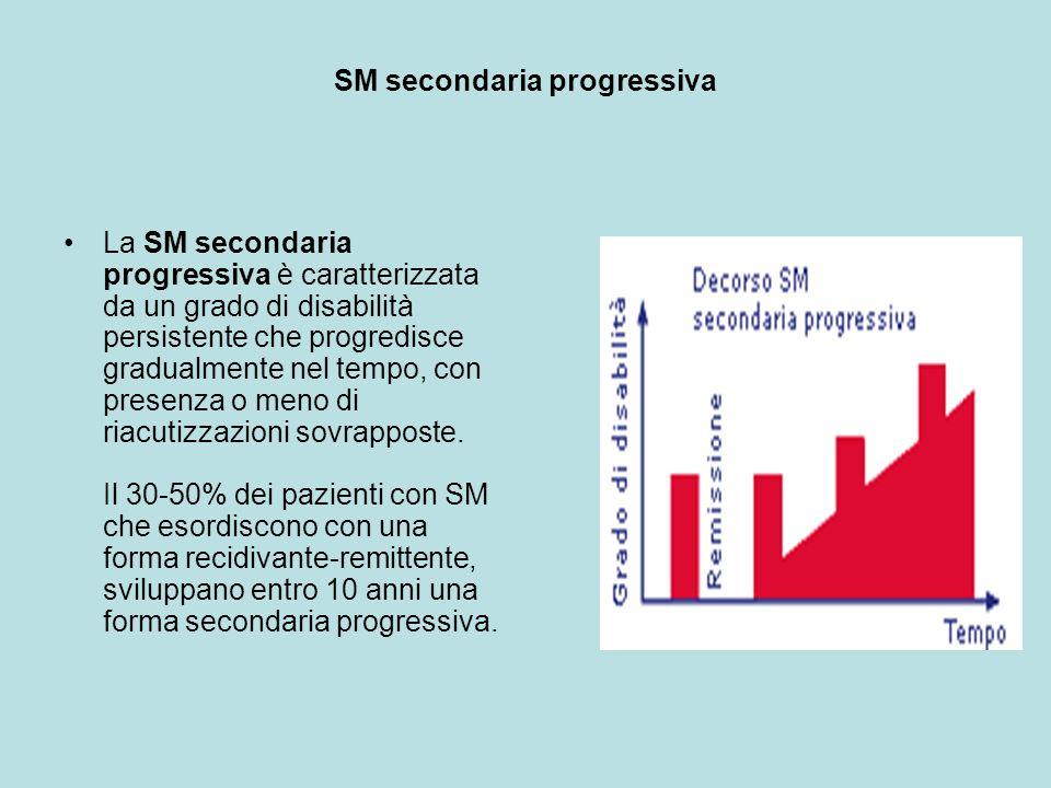 SM secondaria progressiva La SM secondaria progressiva è caratterizzata da un grado di disabilità persistente che progredisce gradualmente nel tempo,