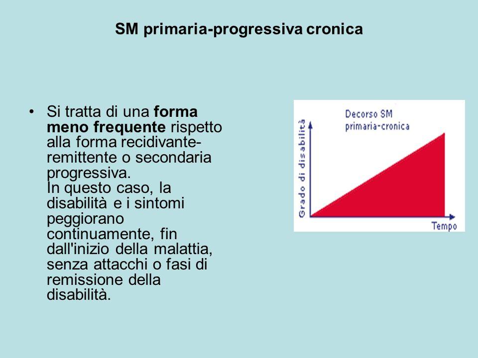 SM primaria-progressiva cronica Si tratta di una forma meno frequente rispetto alla forma recidivante- remittente o secondaria progressiva. In questo