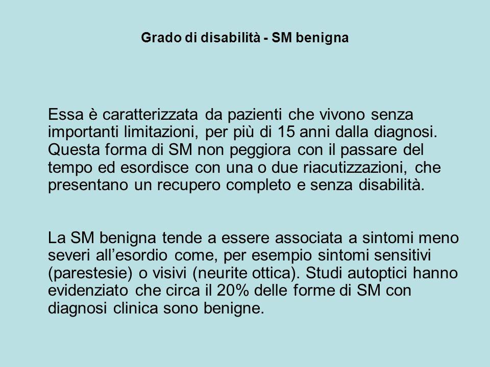 Grado di disabilità - SM benigna Essa è caratterizzata da pazienti che vivono senza importanti limitazioni, per più di 15 anni dalla diagnosi. Questa