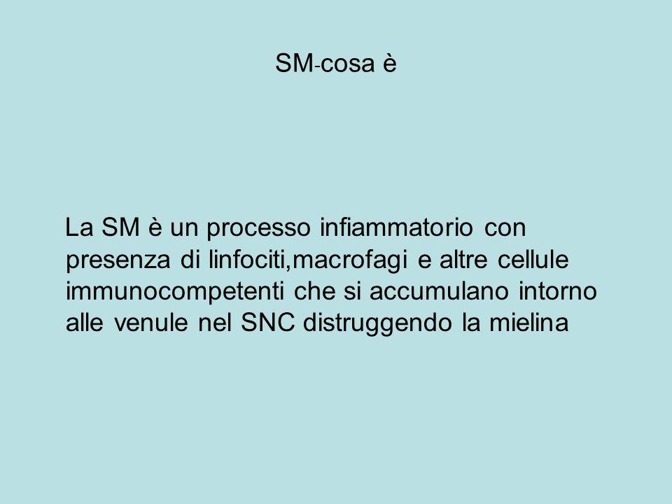 SM - cosa è La SM è un processo infiammatorio con presenza di linfociti,macrofagi e altre cellule immunocompetenti che si accumulano intorno alle venu
