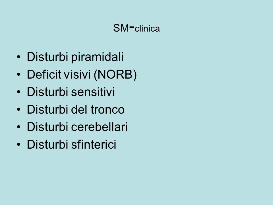 SM - clinica Disturbi piramidali Deficit visivi (NORB) Disturbi sensitivi Disturbi del tronco Disturbi cerebellari Disturbi sfinterici