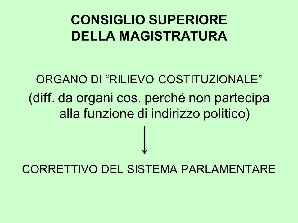 CONSIGLIO SUPERIORE DELLA MAGISTRATURA ORGANO DI RILIEVO COSTITUZIONALE (diff.