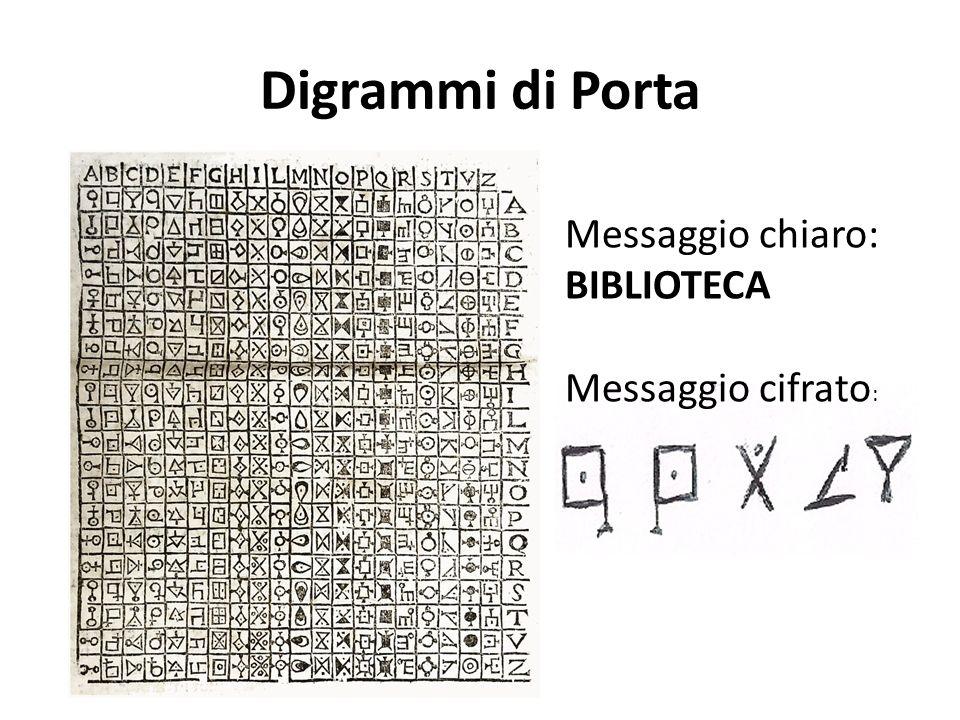 Digrammi di Porta Messaggio chiaro: BIBLIOTECA Messaggio cifrato :