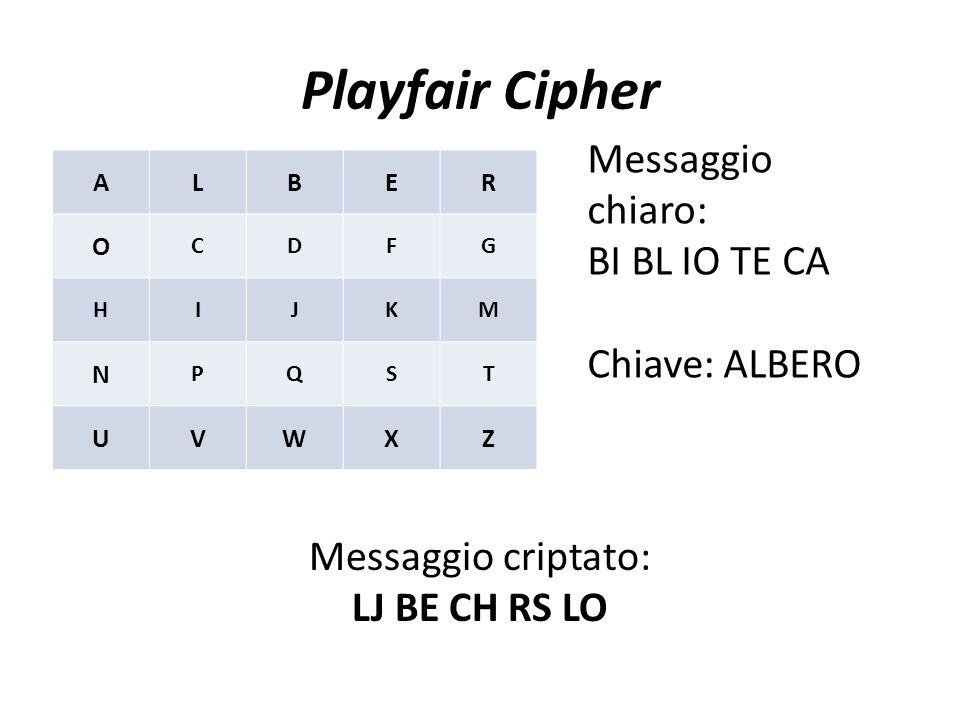 Playfair Cipher ALBER O CDFG HIJKM N PQST UVWXZ Messaggio chiaro: BI BL IO TE CA Chiave: ALBERO Messaggio criptato: LJ BE CH RS LO