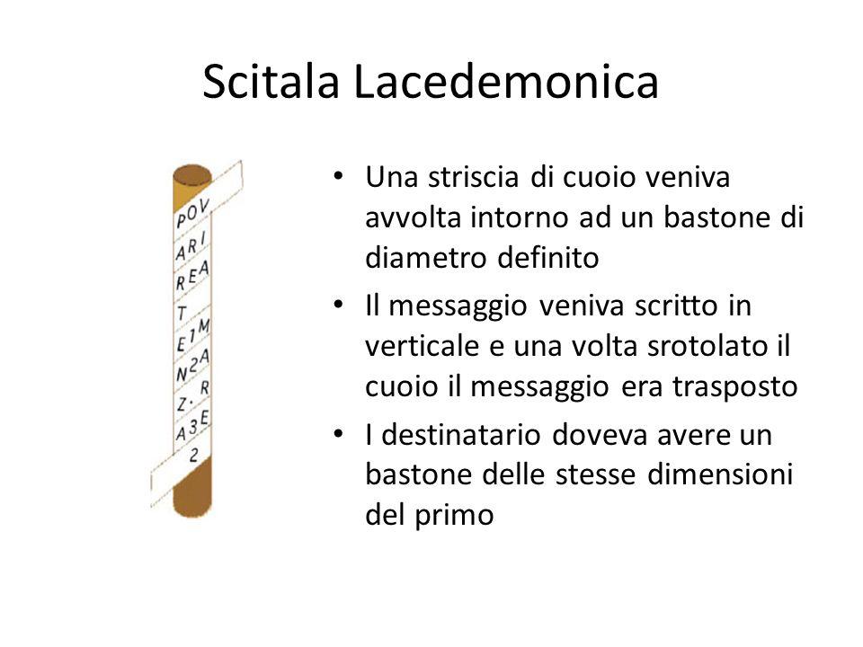 Scitala Lacedemonica Una striscia di cuoio veniva avvolta intorno ad un bastone di diametro definito Il messaggio veniva scritto in verticale e una vo