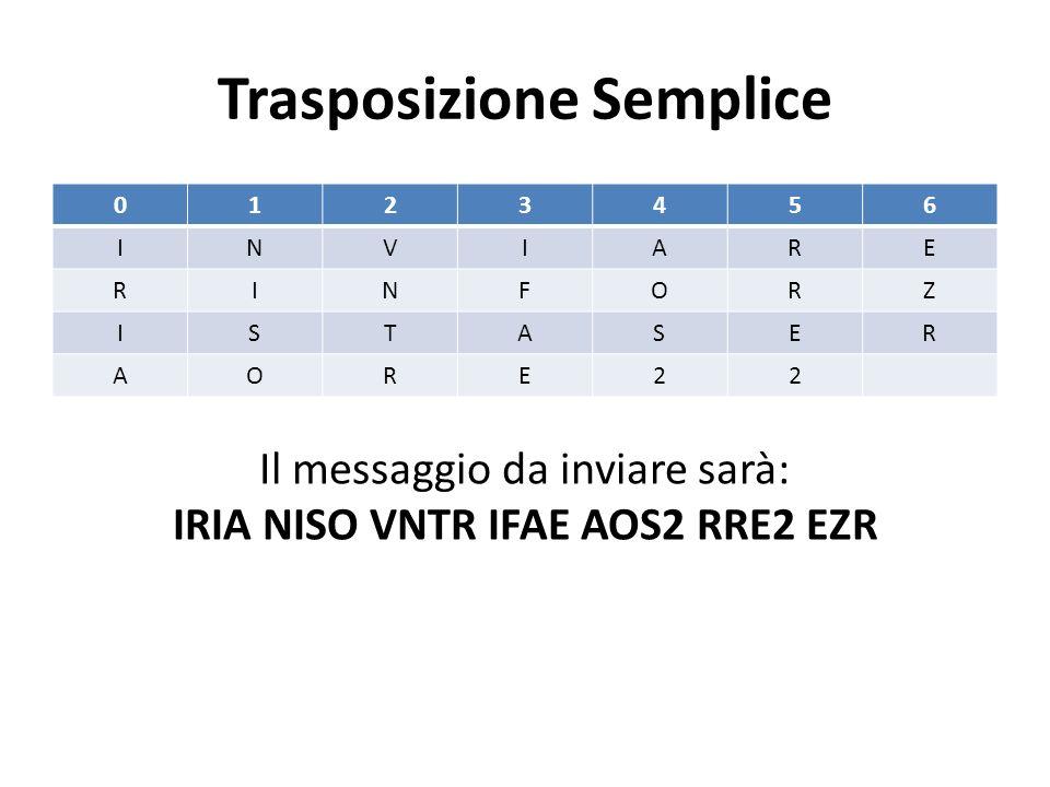 Trasposizione Semplice 0123456 INVIARE RINFORZ ISTASER AORE22 Il messaggio da inviare sarà: IRIA NISO VNTR IFAE AOS2 RRE2 EZR